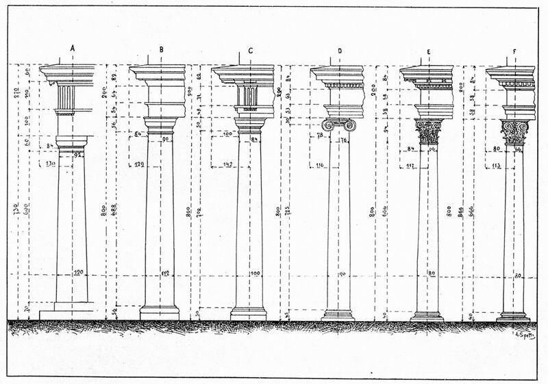 Universidad de navarra historia de la arquitectura for Medidas en la arquitectura